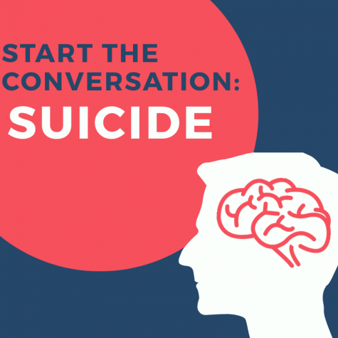 Start the Conversation: Suicide