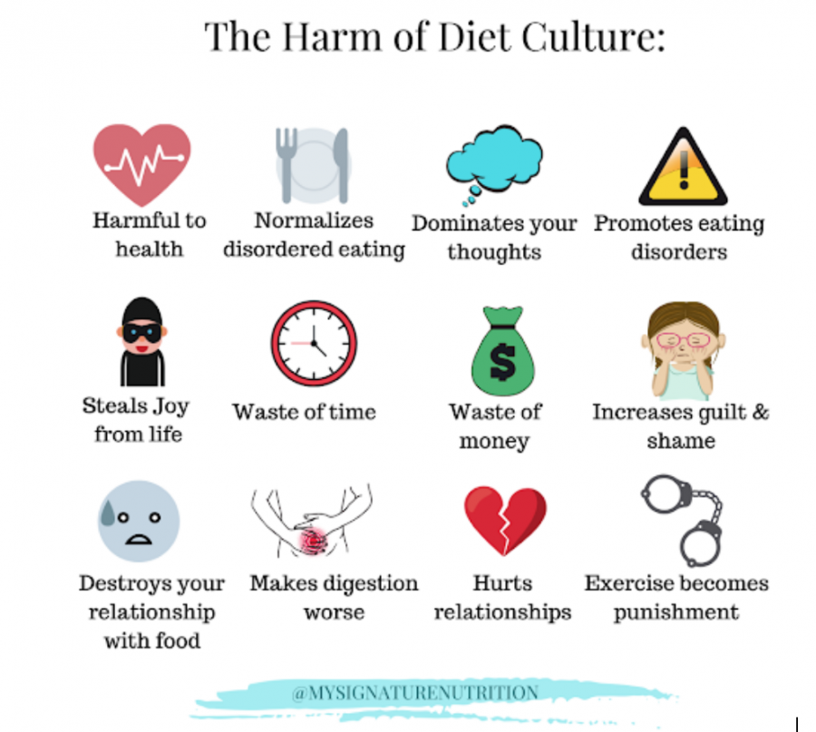 Start an Anti-Diet Culture Movement In Your Own Life – A Conversation with Jessica Setnick